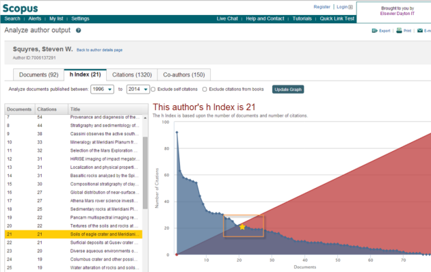 Scopus 2 - Analyze Author Output - h index and graph_0